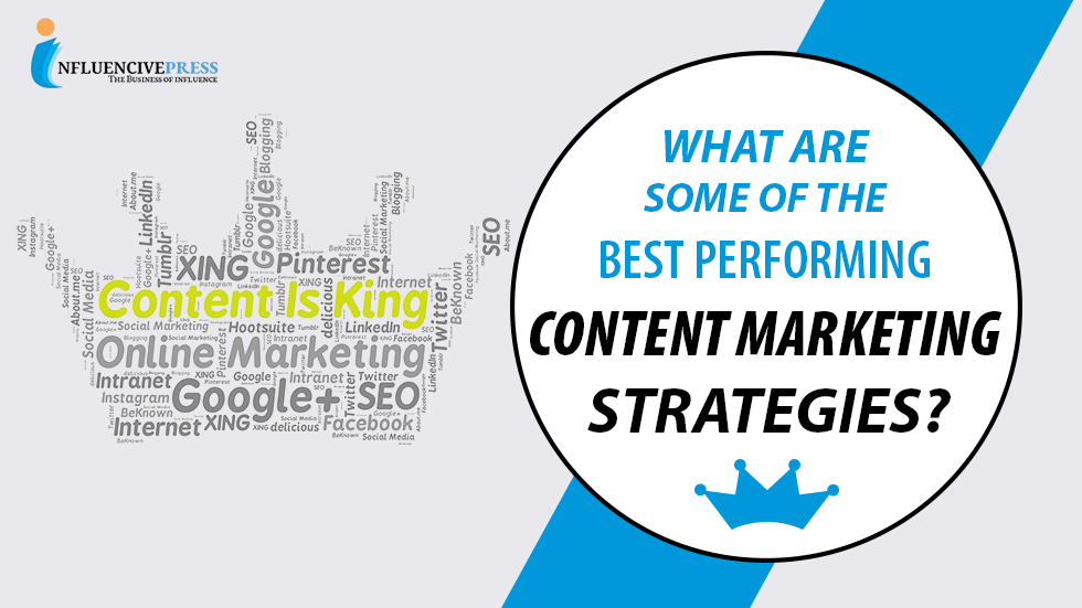 What are some of the best performing Content Marketing strategies in 2021?